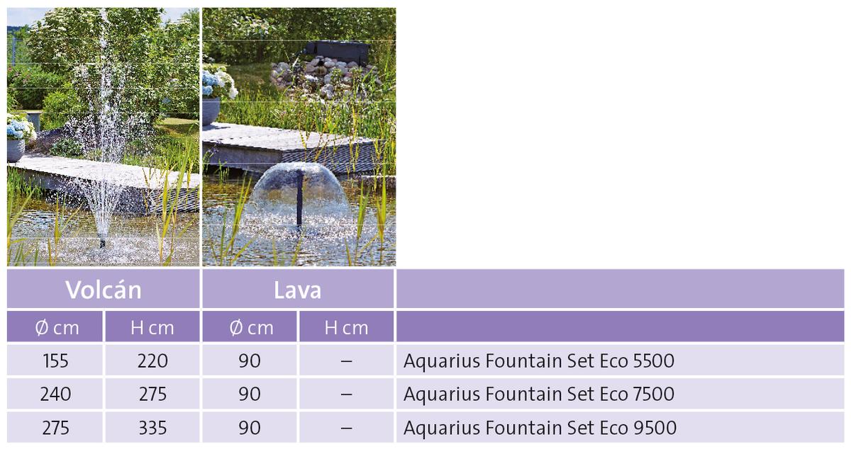 Bomba Aquarius Fountain Set Eco 7500