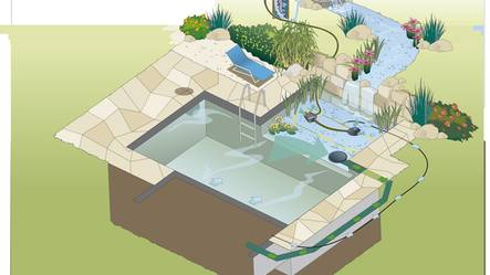aquamax eco premium 12 v oase. Black Bedroom Furniture Sets. Home Design Ideas