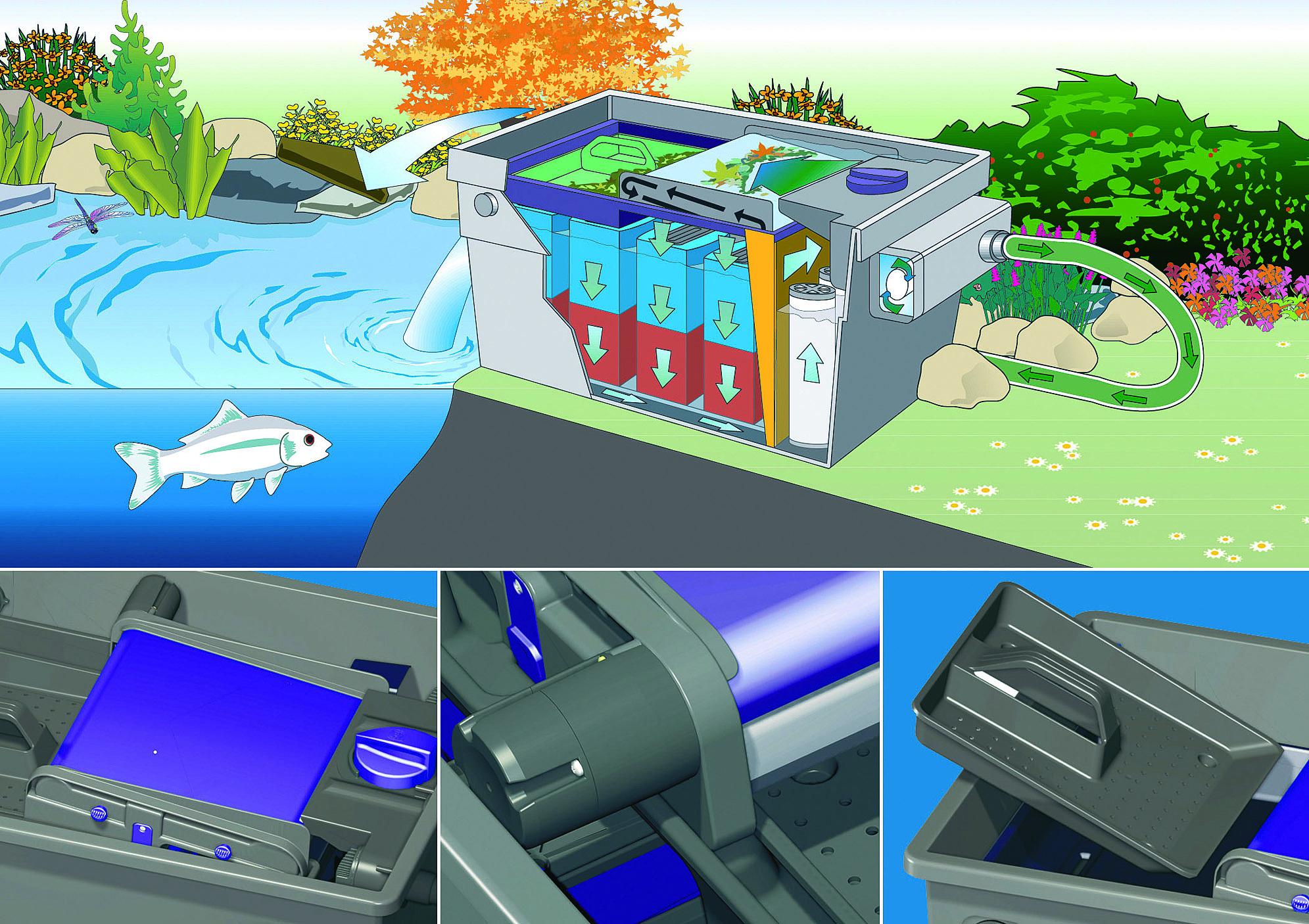 endverbraucher klares teichwasser mit system und viel. Black Bedroom Furniture Sets. Home Design Ideas
